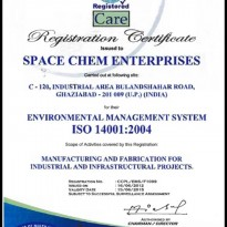ISO 14001 for Environmental Management System